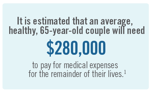 A healthy 65-year-old couple retiring in 2018 will need $280,000 to pay for medical expenses